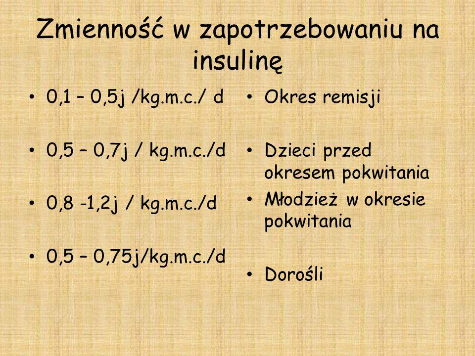 Zmienność w zapotrzebowaniu na insulinę