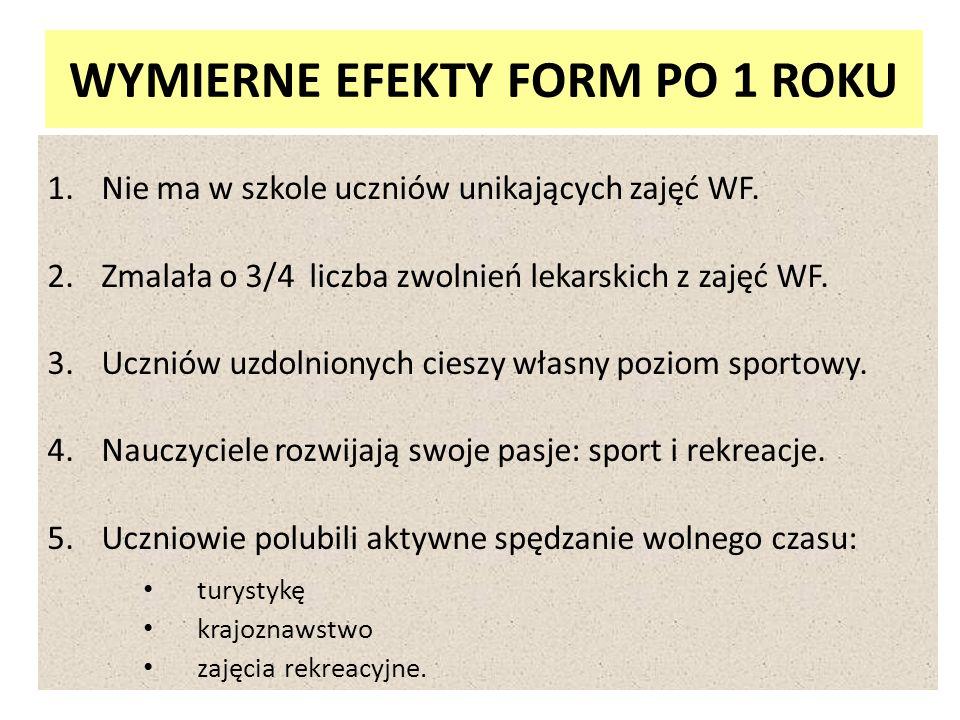 WYMIERNE EFEKTY FORM PO 1 ROKU