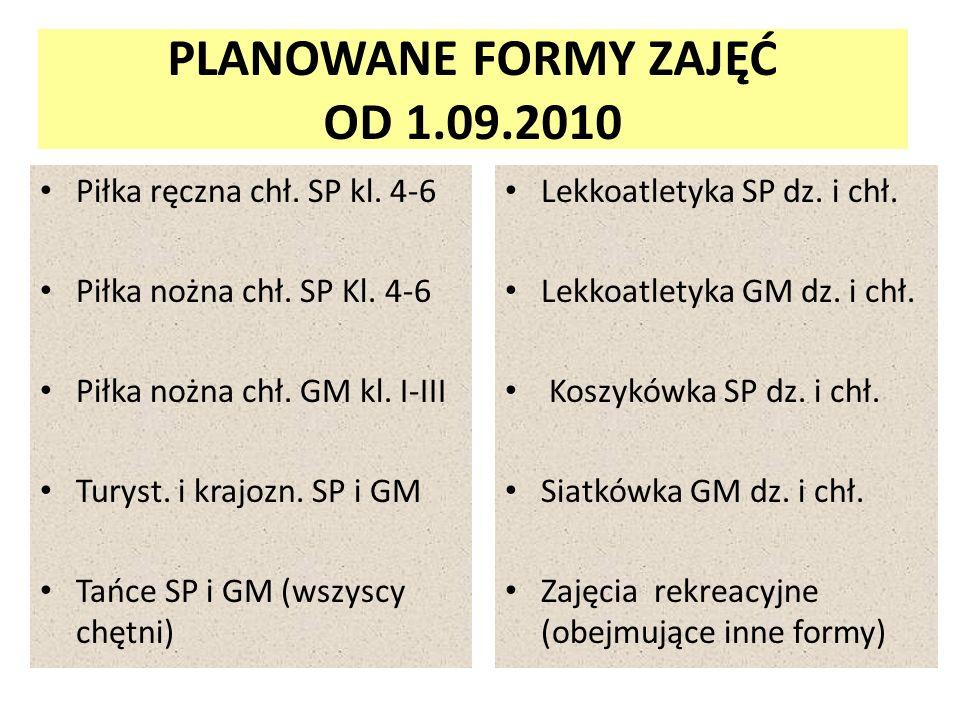 PLANOWANE FORMY ZAJĘĆ OD 1.09.2010