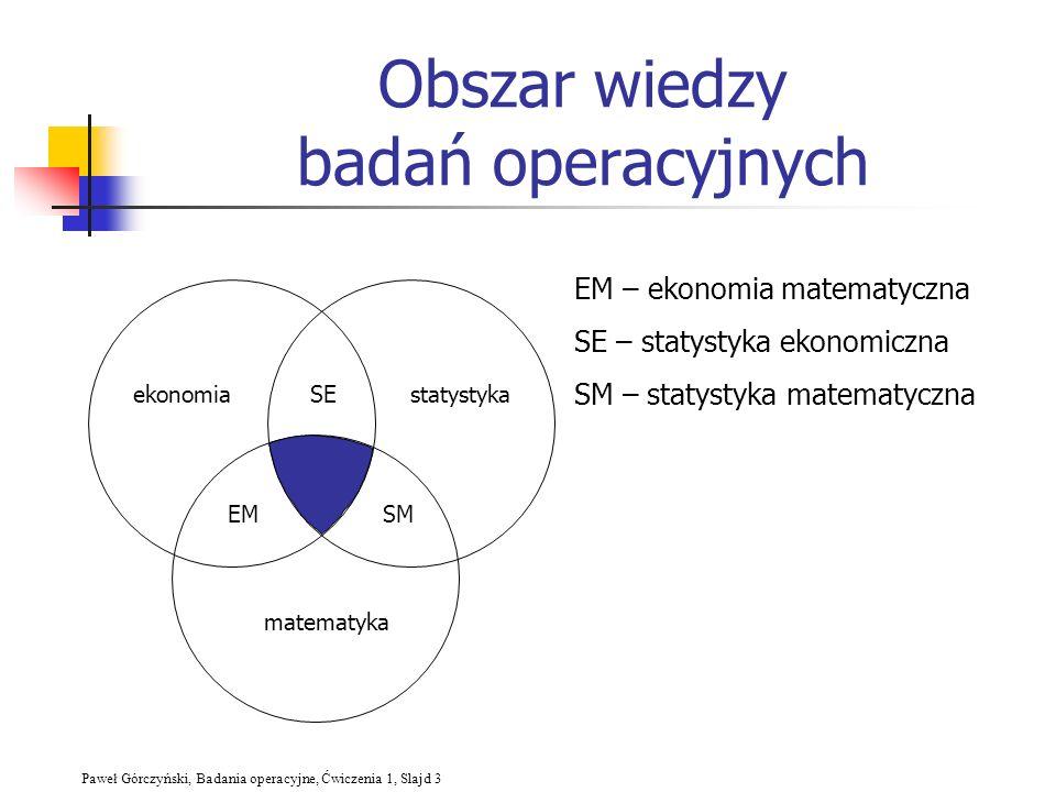 Obszar wiedzy badań operacyjnych