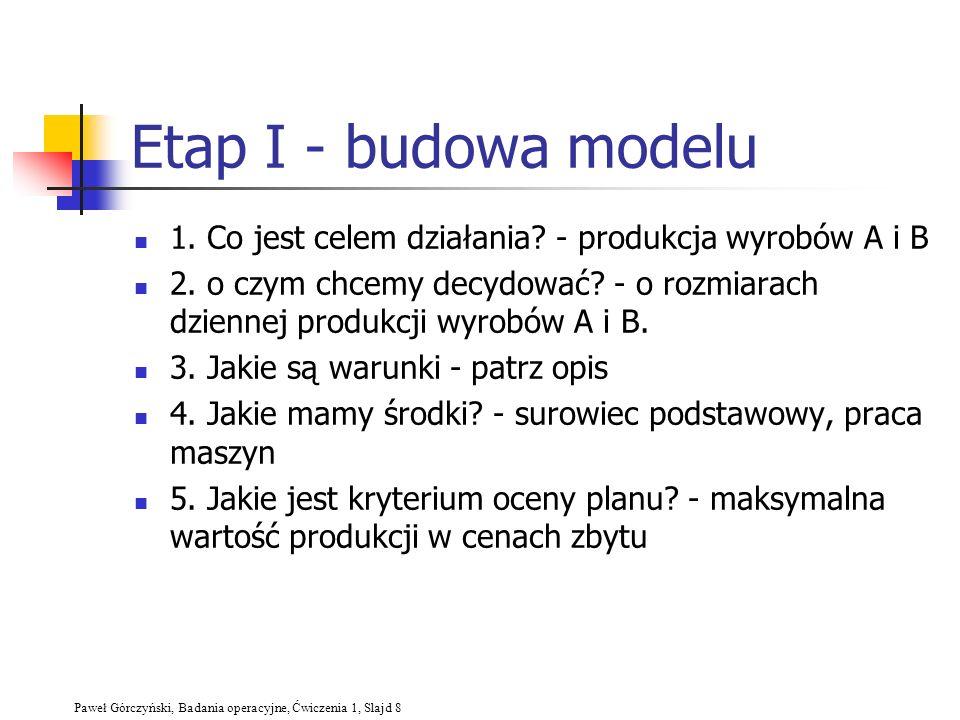 Etap I - budowa modelu 1. Co jest celem działania - produkcja wyrobów A i B.