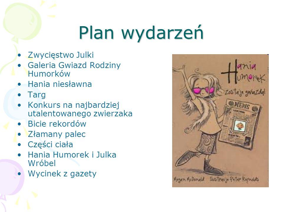 Plan wydarzeń Zwycięstwo Julki Galeria Gwiazd Rodziny Humorków