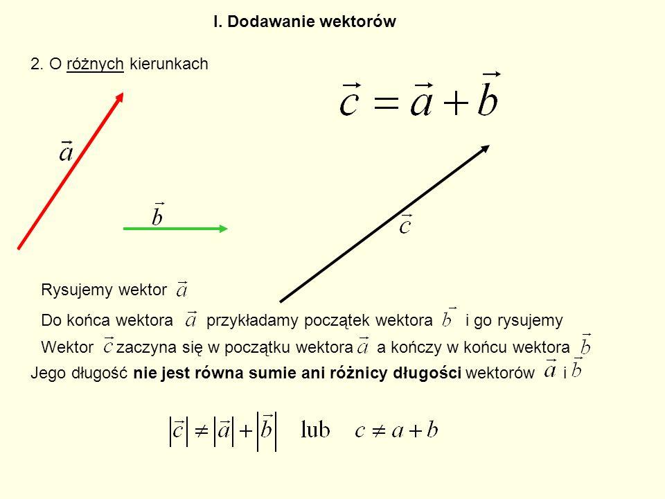 I. Dodawanie wektorów 2. O różnych kierunkach. Rysujemy wektor. Do końca wektora przykładamy początek wektora i go rysujemy.