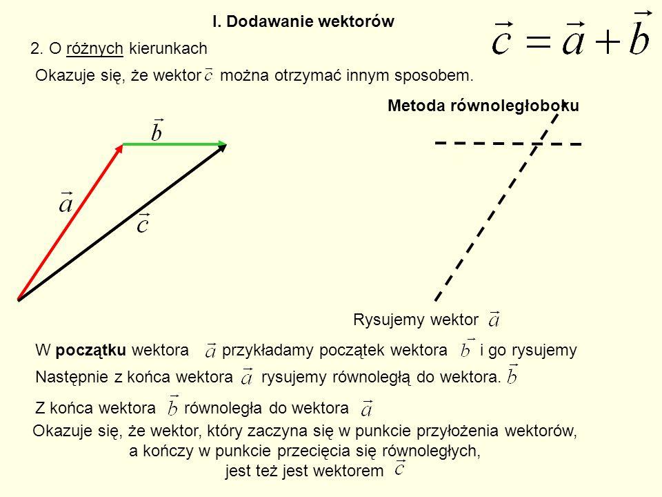 I. Dodawanie wektorów 2. O różnych kierunkach. Okazuje się, że wektor można otrzymać innym sposobem.