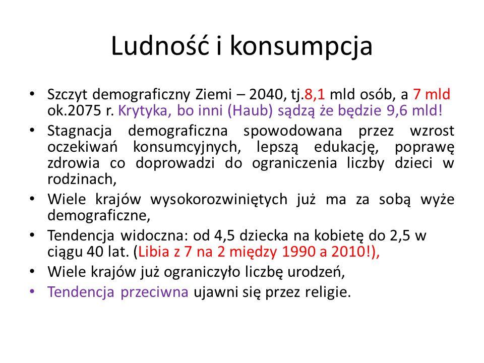 Ludność i konsumpcja Szczyt demograficzny Ziemi – 2040, tj.8,1 mld osób, a 7 mld ok.2075 r. Krytyka, bo inni (Haub) sądzą że będzie 9,6 mld!