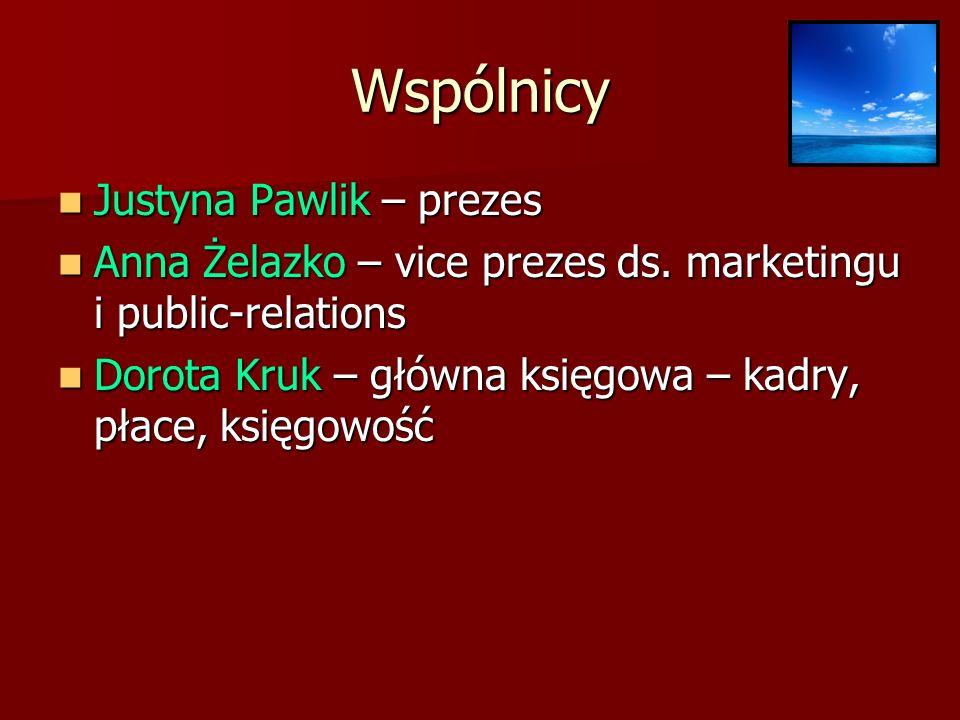 Wspólnicy Justyna Pawlik – prezes
