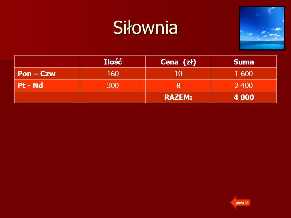 Siłownia Ilość Cena (zł) Suma Pon – Czw 160 10 1 600 Pt - Nd 300 8
