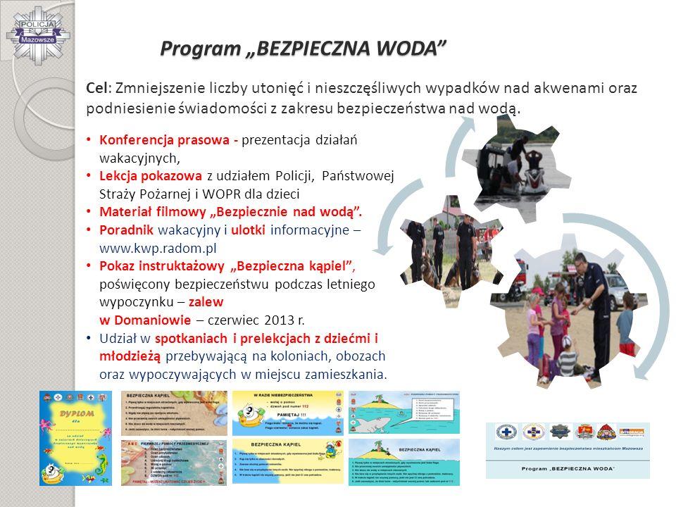 """Program """"BEZPIECZNA WODA"""