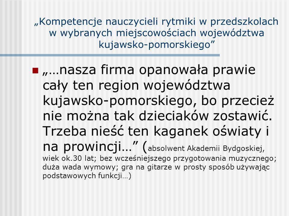 """""""Kompetencje nauczycieli rytmiki w przedszkolach w wybranych miejscowościach województwa kujawsko-pomorskiego"""
