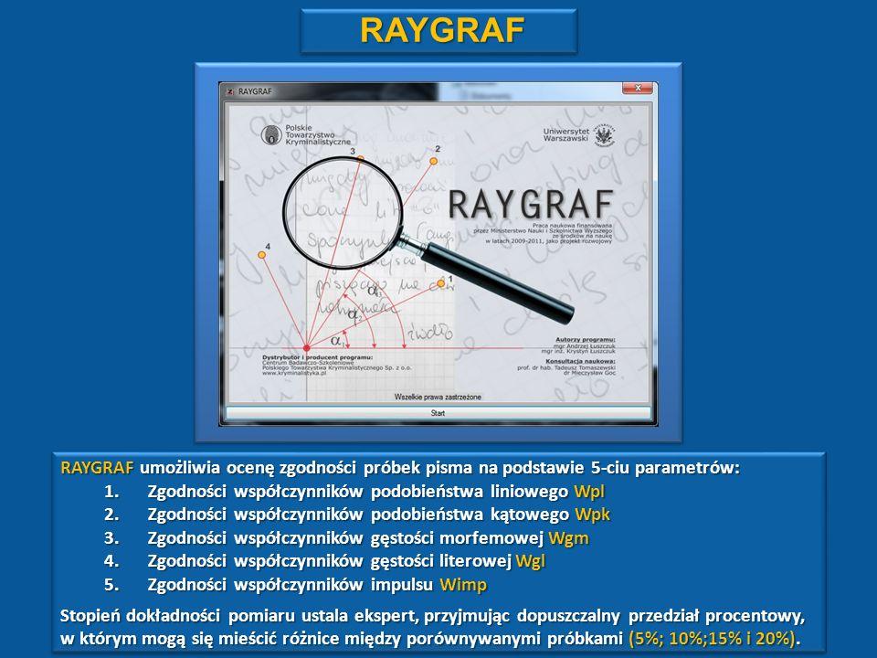 RAYGRAF RAYGRAF umożliwia ocenę zgodności próbek pisma na podstawie 5-ciu parametrów: Zgodności współczynników podobieństwa liniowego Wpl.