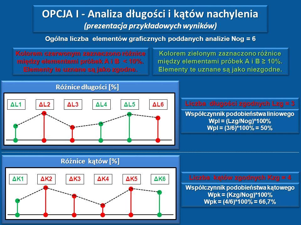 OPCJA I - Analiza długości i kątów nachylenia