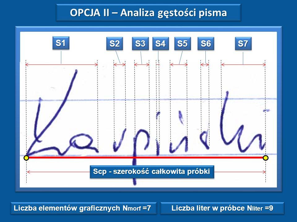 OPCJA II – Analiza gęstości pisma Liczba liter w próbce Nliter =9