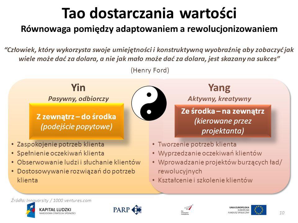 Tao dostarczania wartości Równowaga pomiędzy adaptowaniem a rewolucjonizowaniem