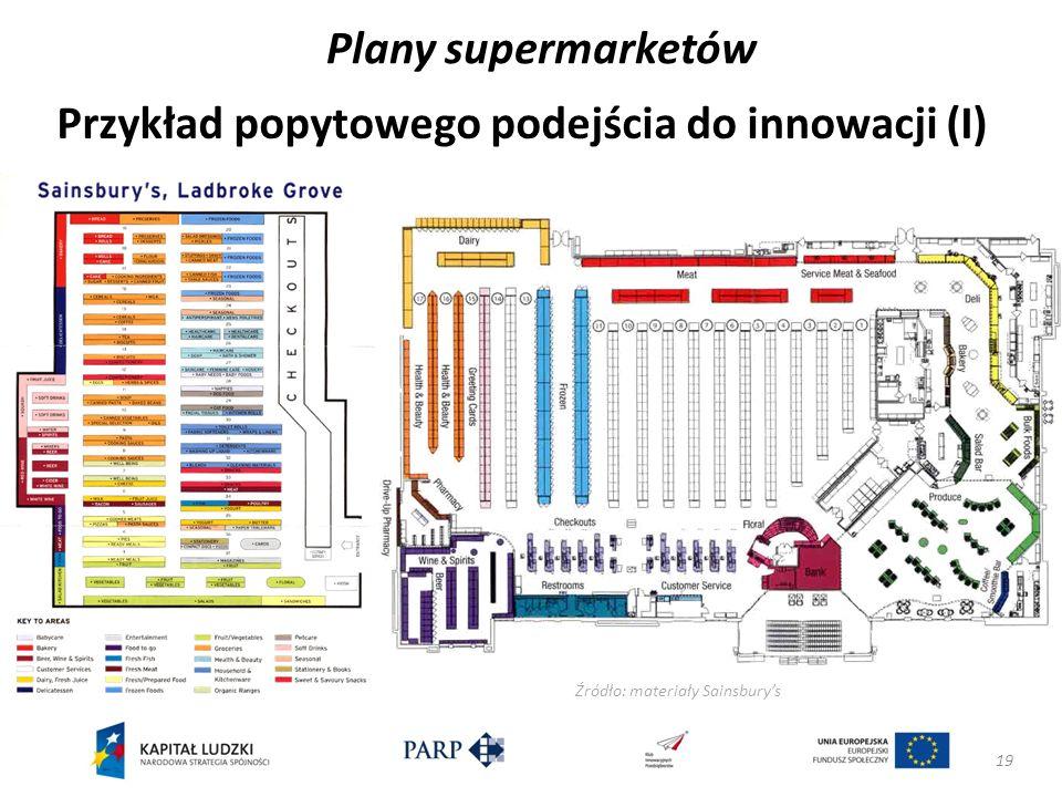 Przykład popytowego podejścia do innowacji (I)