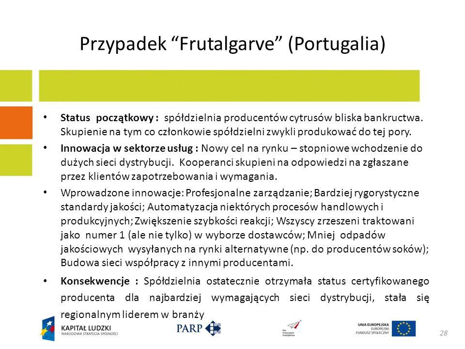Przypadek Frutalgarve (Portugalia)