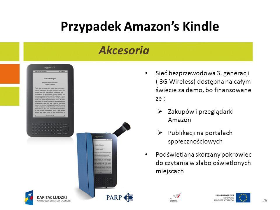 Przypadek Amazon's Kindle