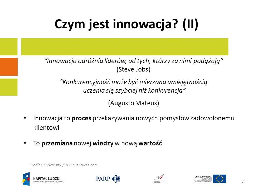 Czym jest innowacja (II)