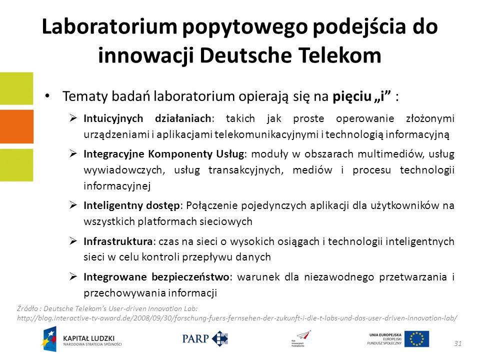 Laboratorium popytowego podejścia do innowacji Deutsche Telekom