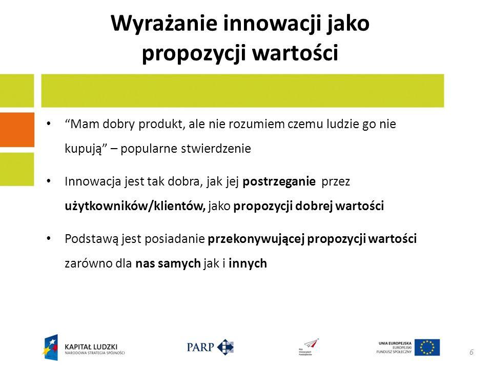Wyrażanie innowacji jako propozycji wartości
