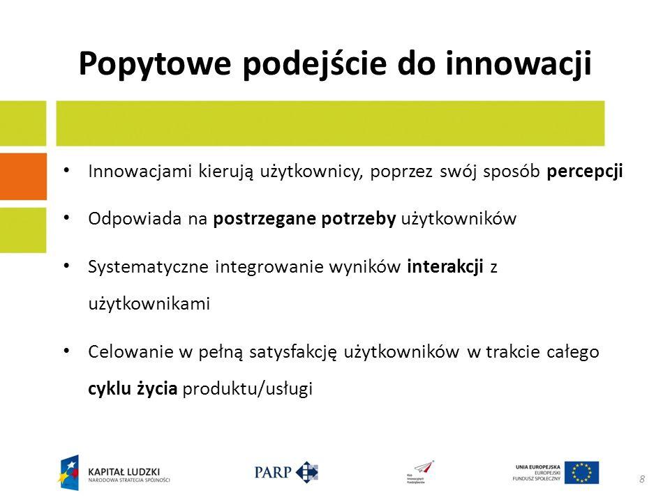 Popytowe podejście do innowacji