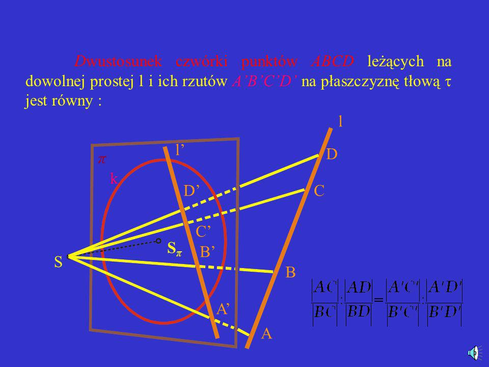 Dwustosunek czwórki punktów ABCD leżących na dowolnej prostej l i ich rzutów A'B'C'D' na płaszczyznę tłową  jest równy :