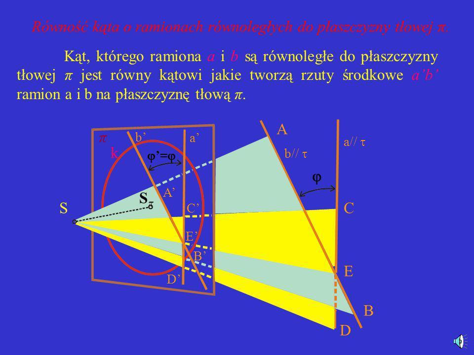 Równość kąta o ramionach równoległych do płaszczyzny tłowej π.
