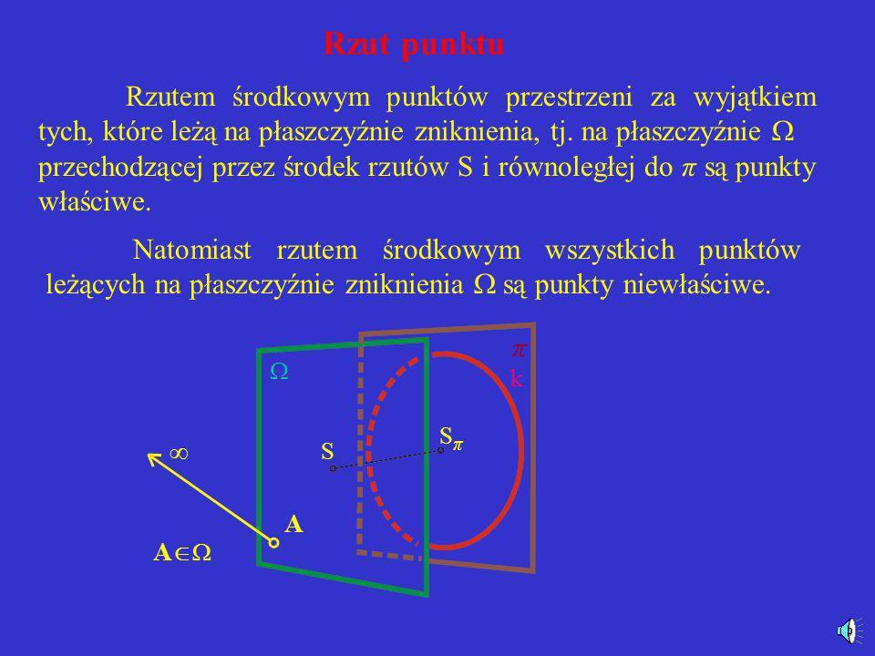 Rzut punktu Rzutem środkowym punktów przestrzeni za wyjątkiem tych, które leżą na płaszczyźnie zniknienia, tj. na płaszczyźnie 