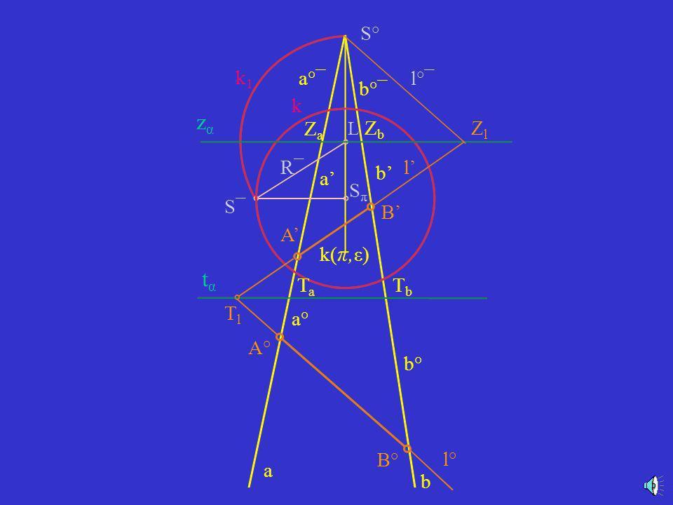 zα tα S° l°¯ Sπ R¯ a' b' k(π,ε) A° B° l° b b° a a° S¯ k1 k B' A' a°¯