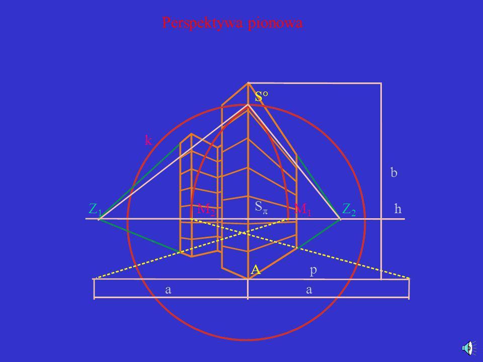 Perspektywa pionowa S° b h p a k Sπ M2 M1 Z2 Z1 A