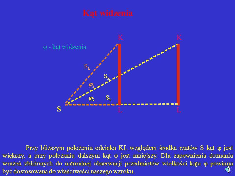 Kąt widzenia K K S L L  - kąt widzenia Sk Sk 1 2 Sl