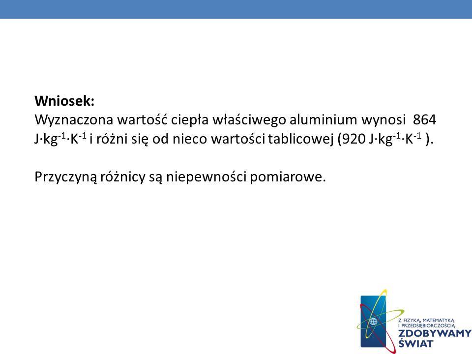 Wniosek: Wyznaczona wartość ciepła właściwego aluminium wynosi 864 J·kg-1·K-1 i różni się od nieco wartości tablicowej (920 J·kg-1·K-1 ).
