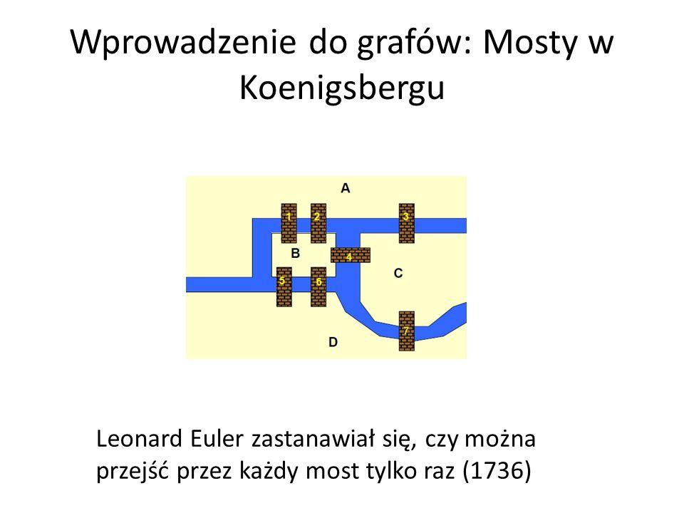 Wprowadzenie do grafów: Mosty w Koenigsbergu
