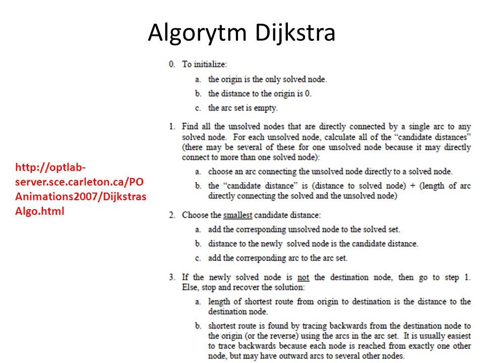 Algorytm Dijkstra http://optlab-server.sce.carleton.ca/POAnimations2007/DijkstrasAlgo.html