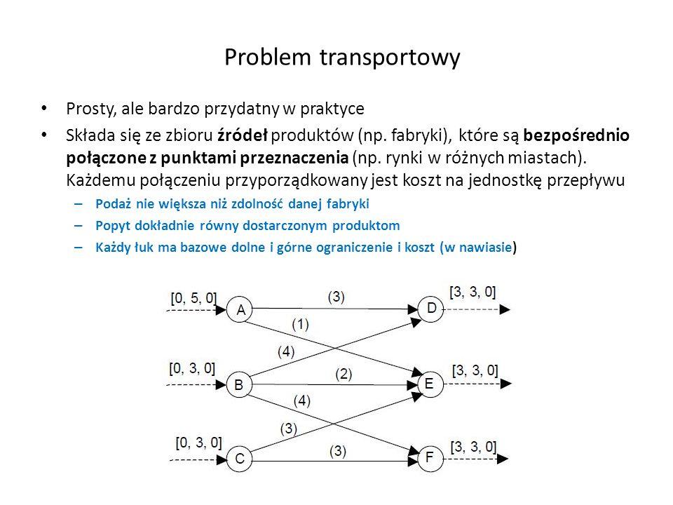 Problem transportowy Prosty, ale bardzo przydatny w praktyce