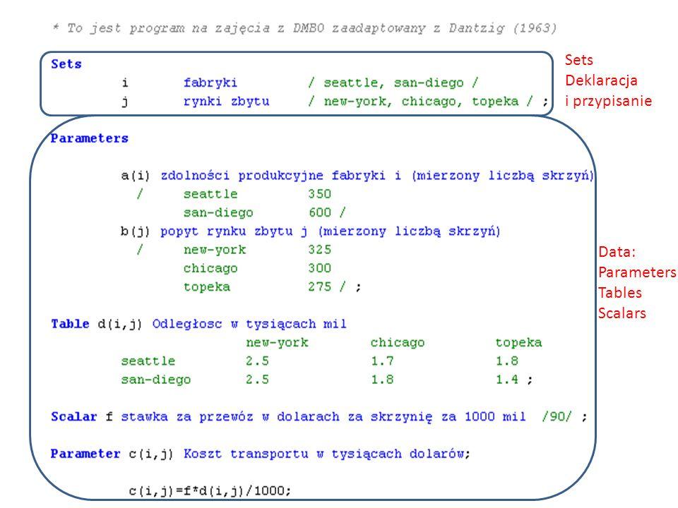 Sets Deklaracja i przypisanie Data: Parameters Tables Scalars