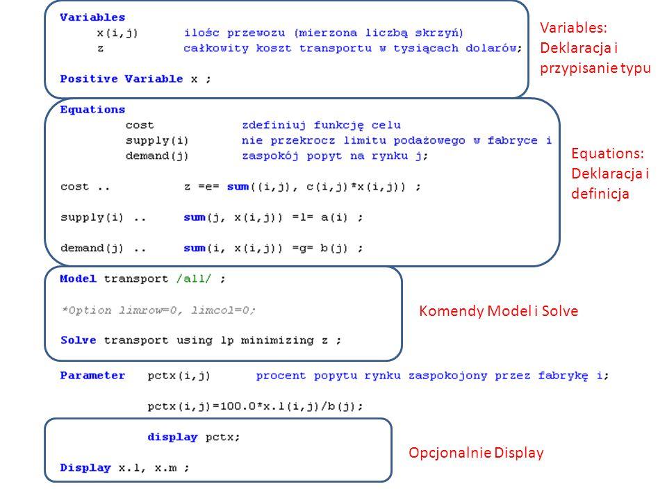 Variables: Deklaracja i. przypisanie typu. Equations: Deklaracja i. definicja. Komendy Model i Solve.