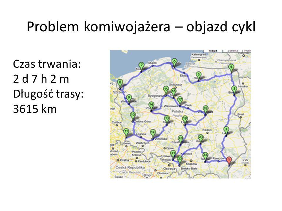 Problem komiwojażera – objazd cykl