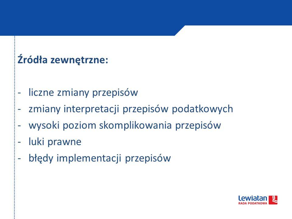 Źródła zewnętrzne: liczne zmiany przepisów. zmiany interpretacji przepisów podatkowych. wysoki poziom skomplikowania przepisów.