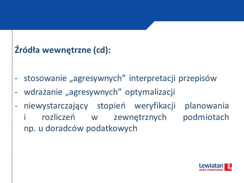 Źródła wewnętrzne (cd):