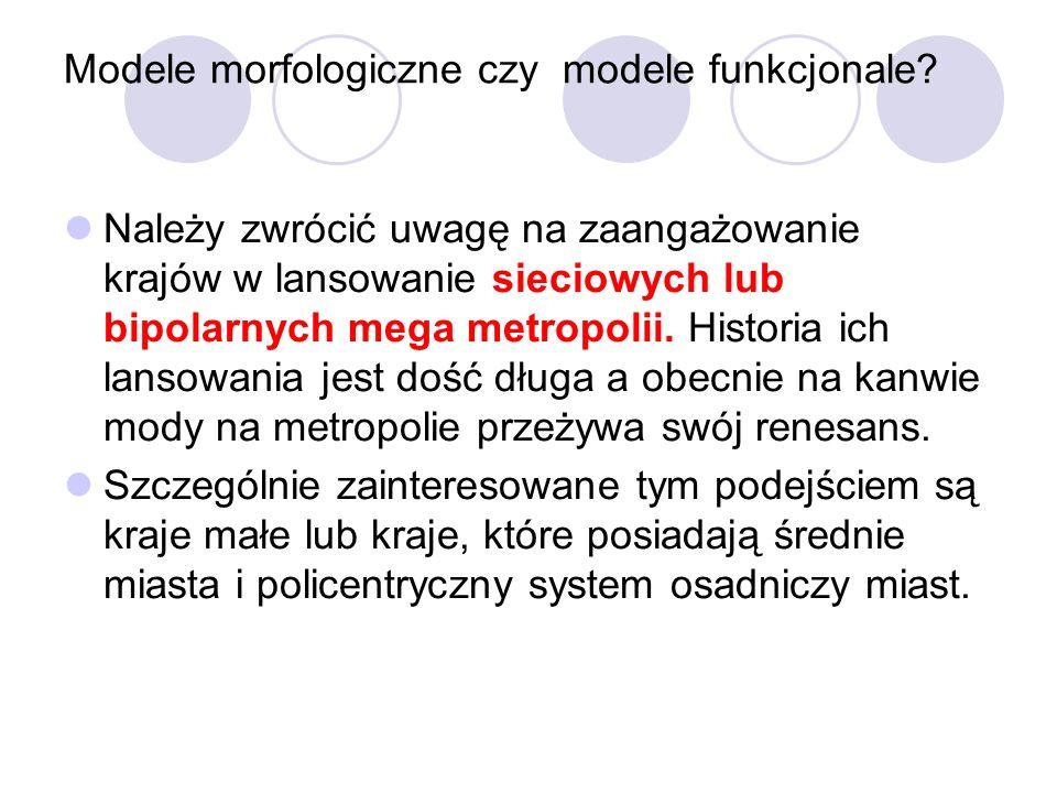 Modele morfologiczne czy modele funkcjonale