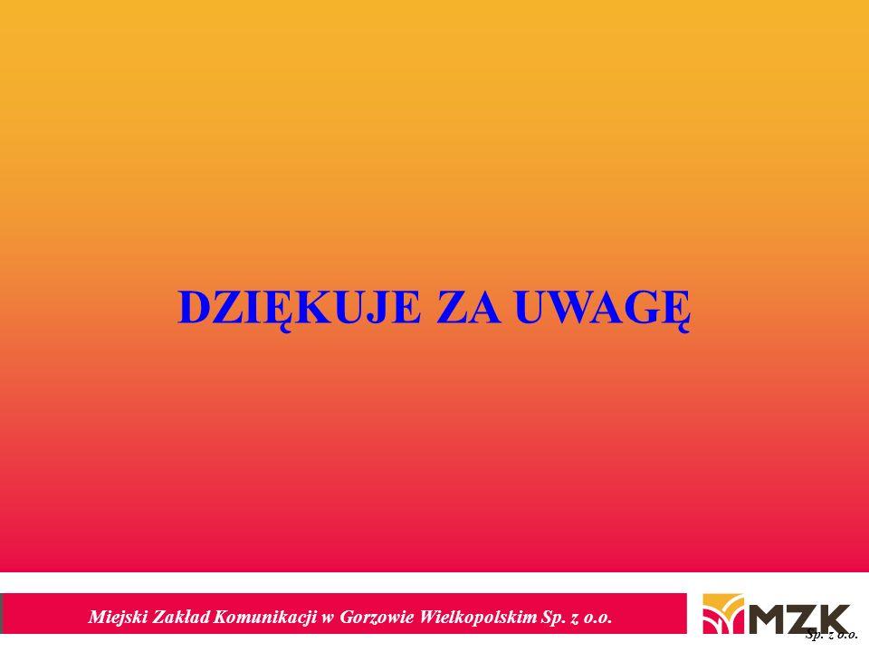 DZIĘKUJE ZA UWAGĘ Sp. z o.o.