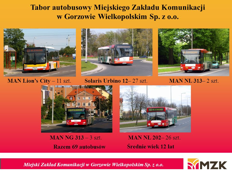 Tabor autobusowy Miejskiego Zakładu Komunikacji w Gorzowie Wielkopolskim Sp. z o.o.