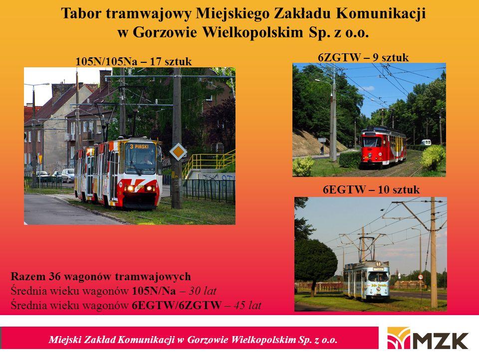 Tabor tramwajowy Miejskiego Zakładu Komunikacji w Gorzowie Wielkopolskim Sp. z o.o.