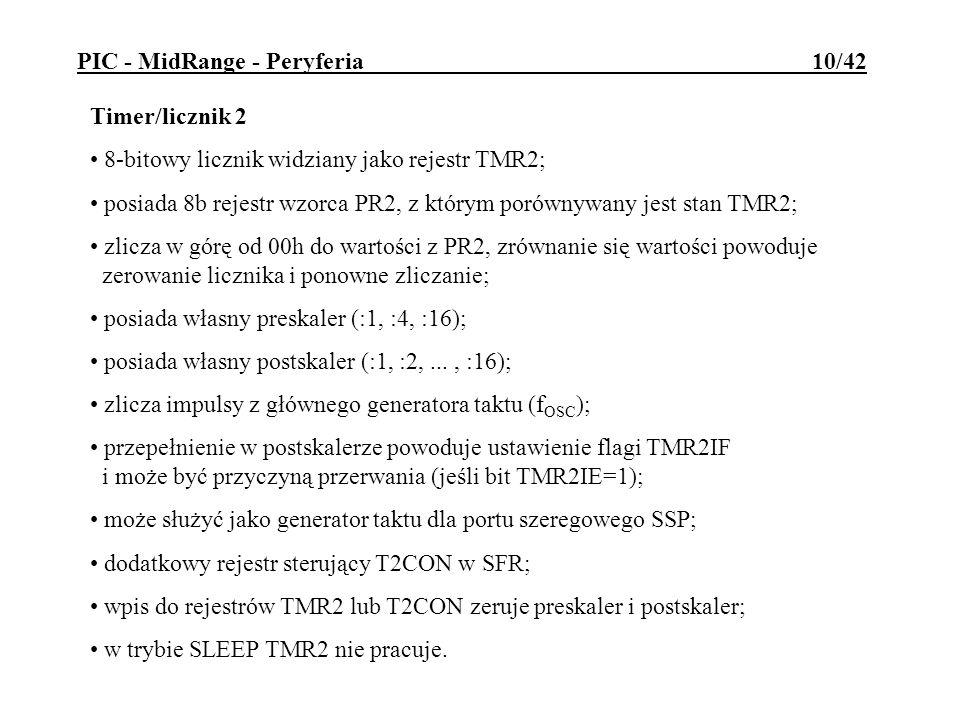 PIC - MidRange - Peryferia 10/42