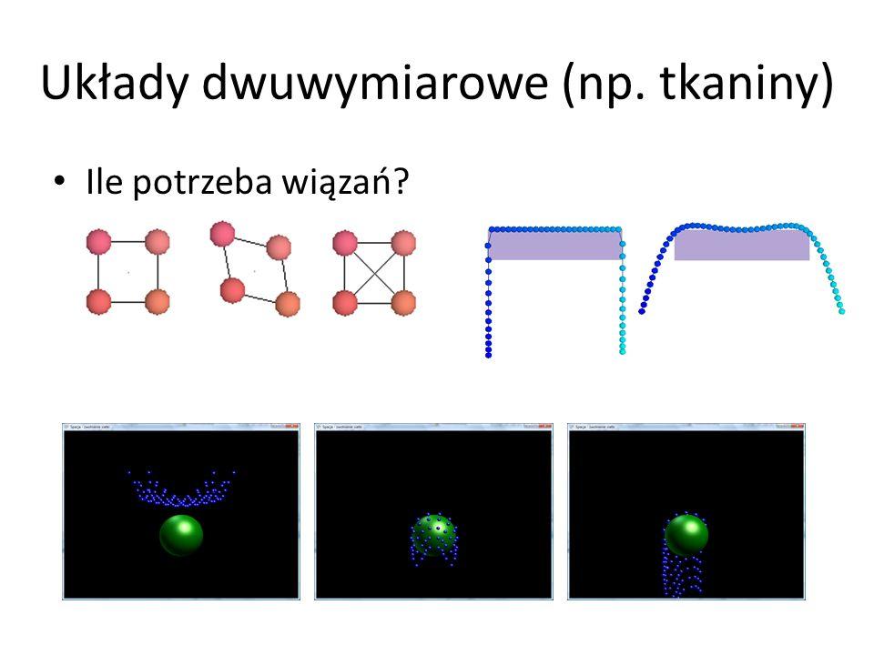 Układy dwuwymiarowe (np. tkaniny)
