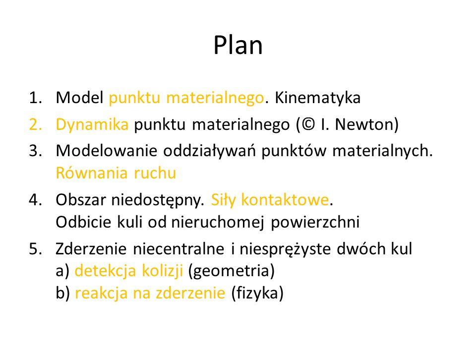 Plan Model punktu materialnego. Kinematyka