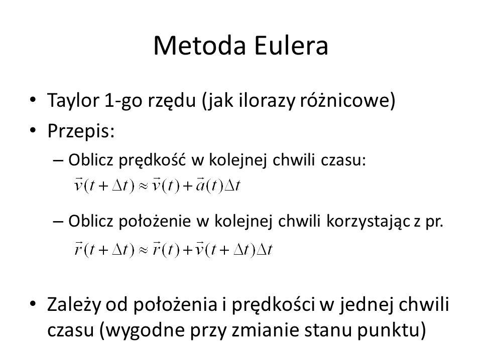 Metoda Eulera Taylor 1-go rzędu (jak ilorazy różnicowe) Przepis: