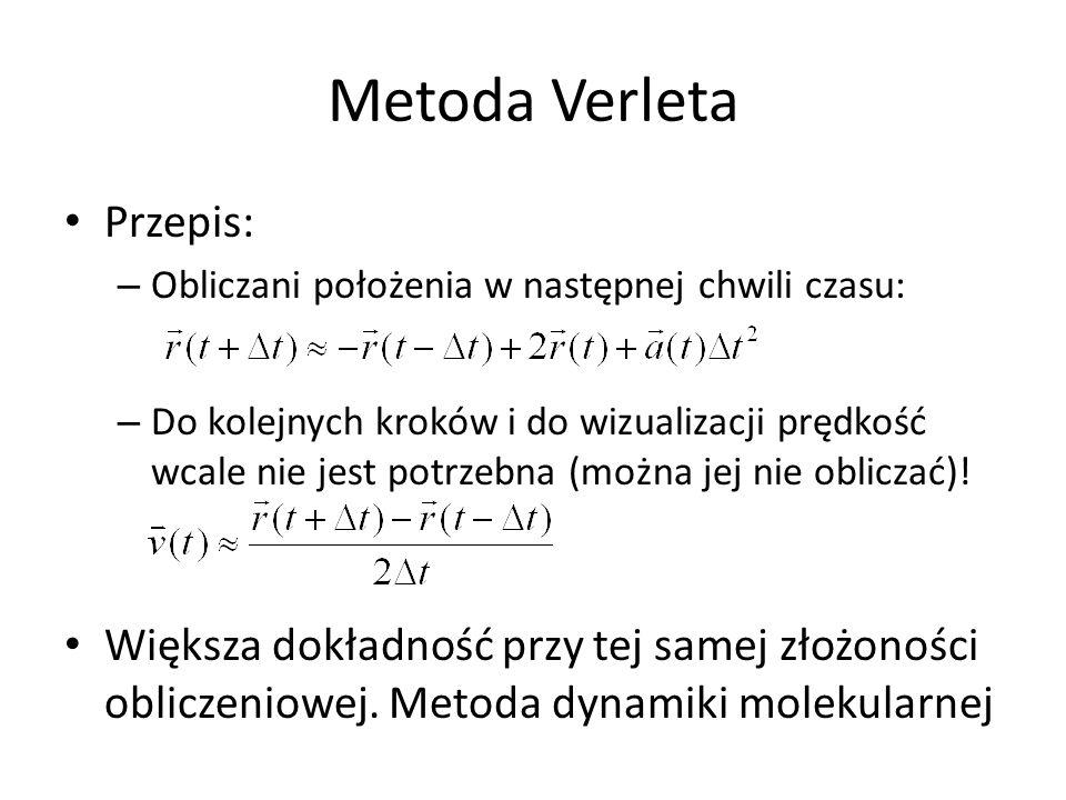 Metoda Verleta Przepis: