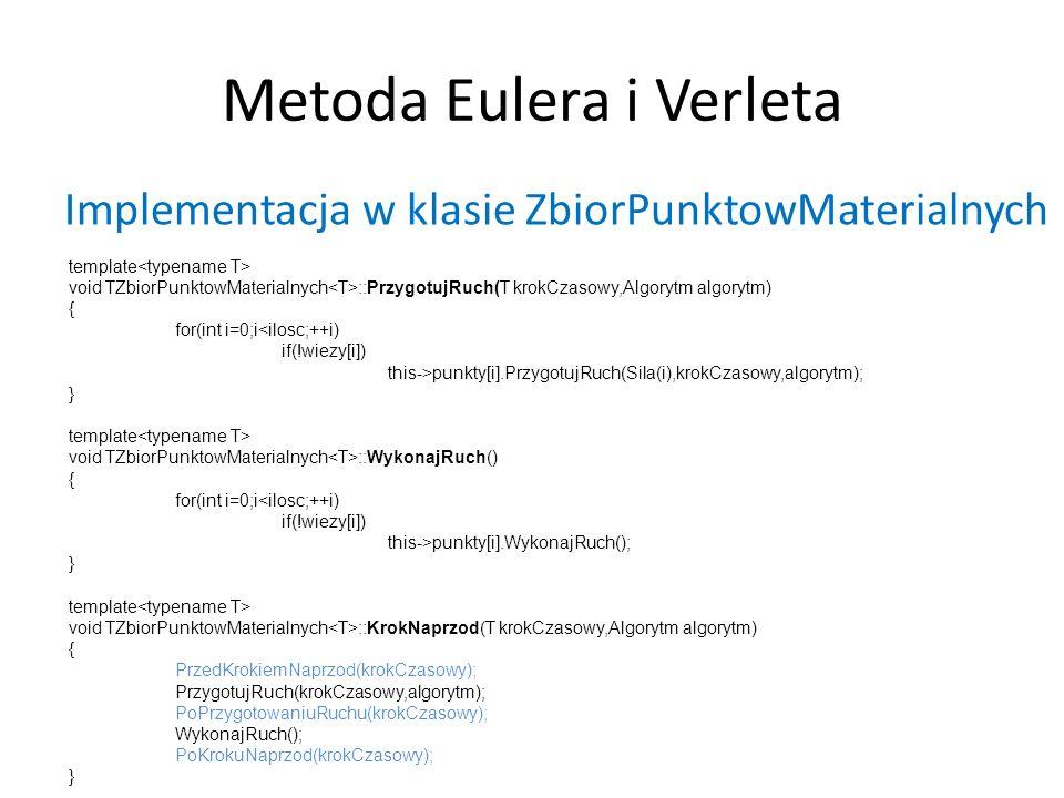 Metoda Eulera i Verleta