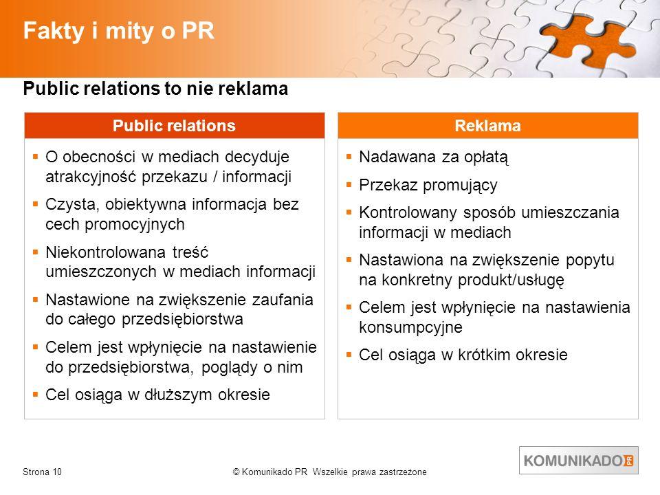 Fakty i mity o PR Public relations to nie reklama Public relations